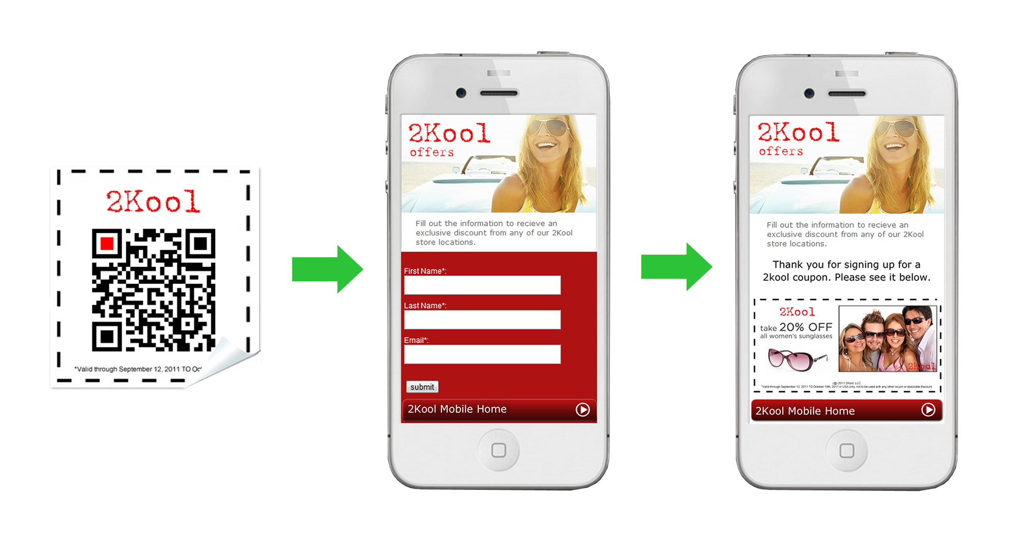 Digital Coupons – How Convenient Are They Really?