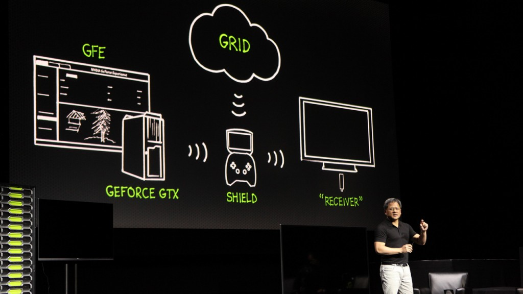 Nvidia Launches Handheld Gaming Device