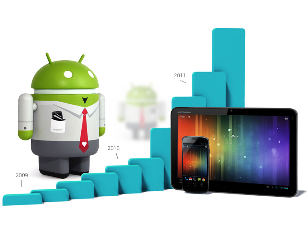 750M Android Devices Activated To Date