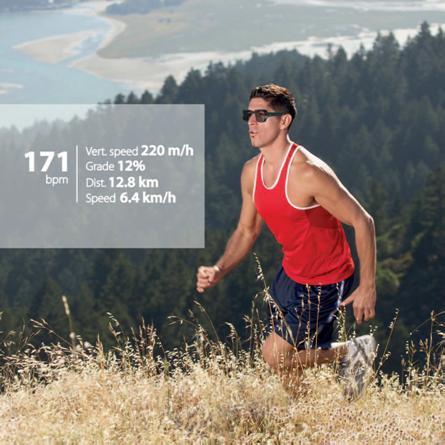 Meet GlassUp: Your Google Glass Alternative