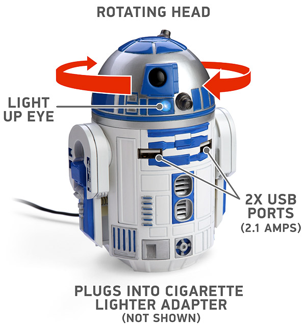 Take R2-D2 For A Ride & Let Him Charge Your Devices