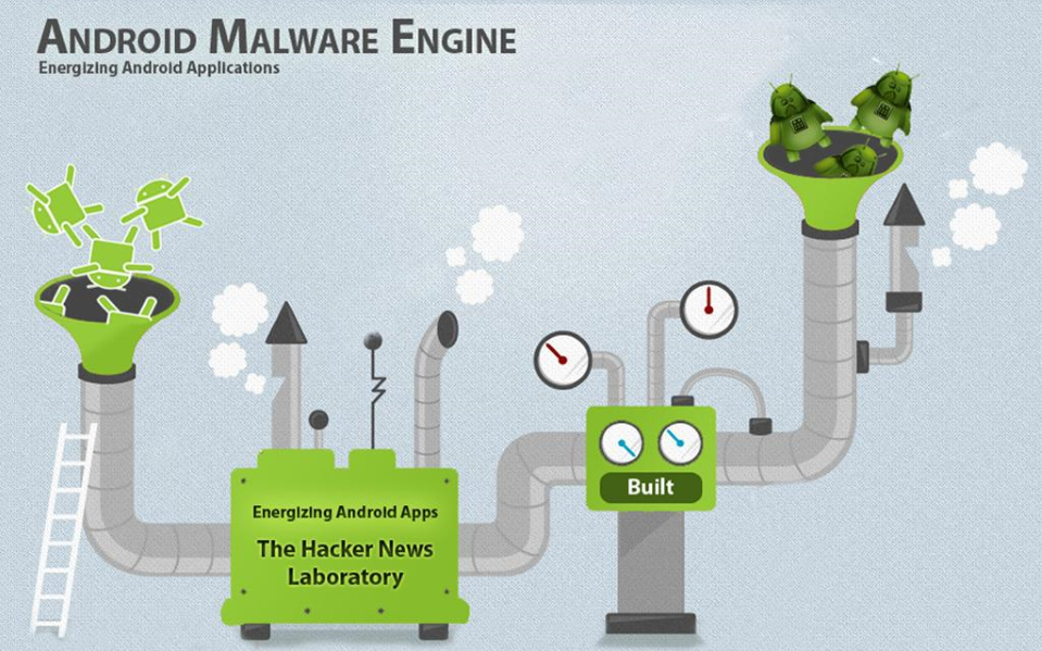 New Android Malware Can Re-install Itself