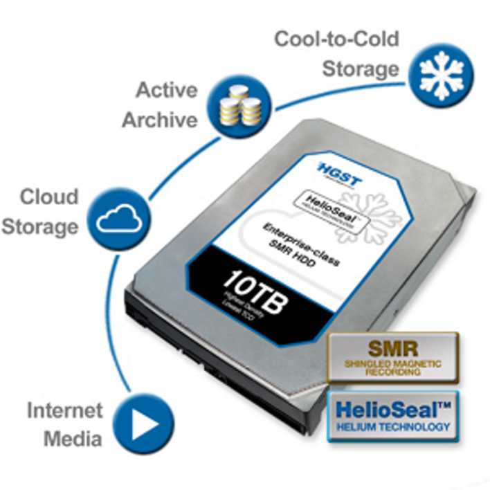 Worlds First 10TB Helium HDD